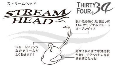 stream head